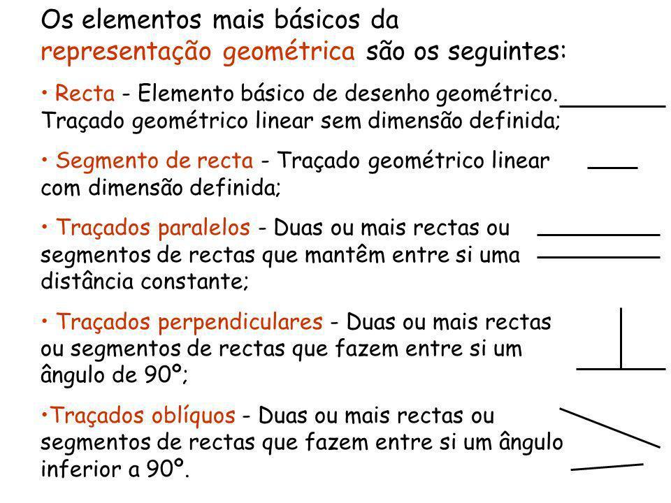 Os elementos mais básicos da representação geométrica são os seguintes: