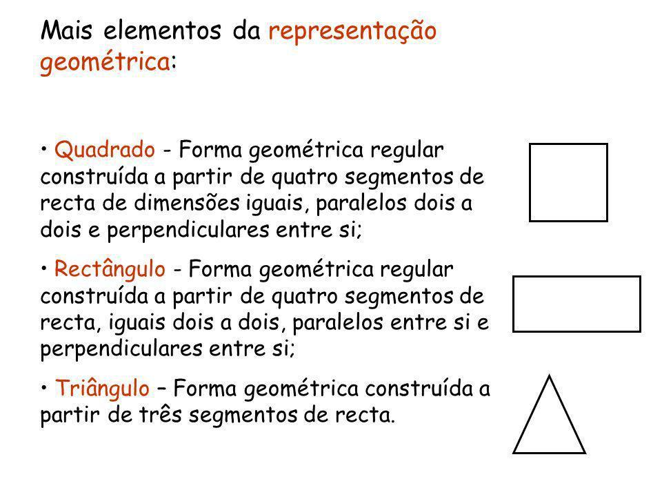 Mais elementos da representação geométrica: