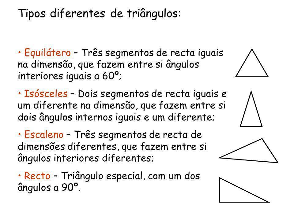 Tipos diferentes de triângulos: