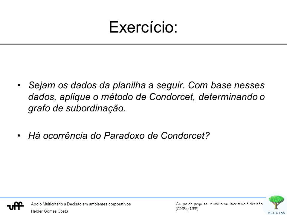 Exercício: Sejam os dados da planilha a seguir. Com base nesses dados, aplique o método de Condorcet, determinando o grafo de subordinação.