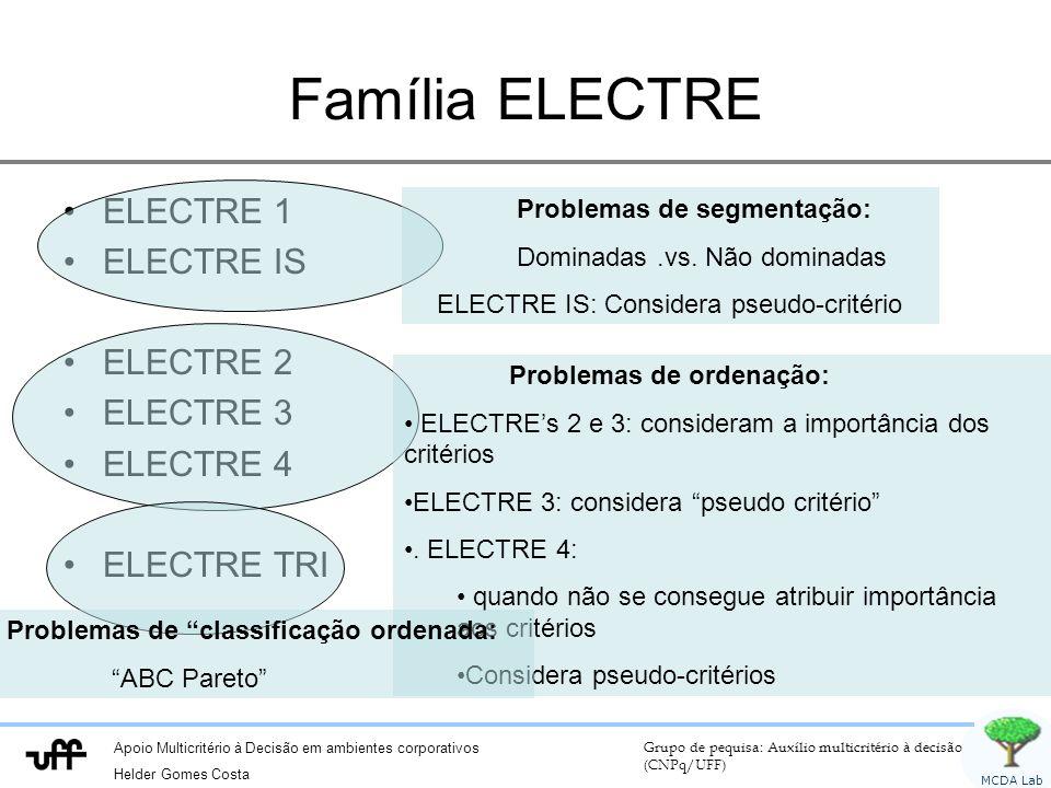 ELECTRE IS: Considera pseudo-critério