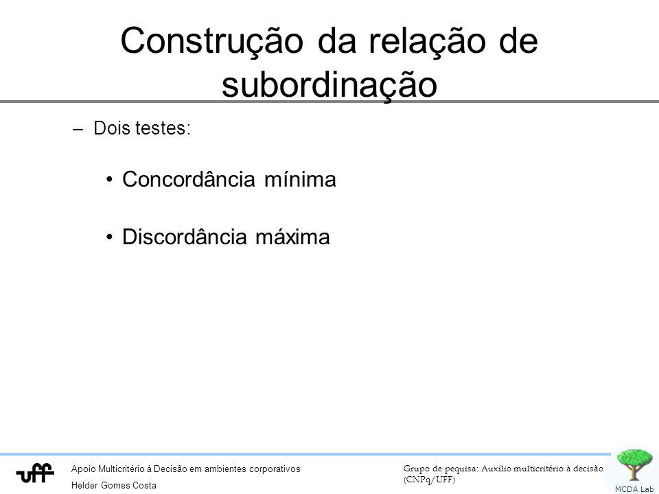 Construção da relação de subordinação