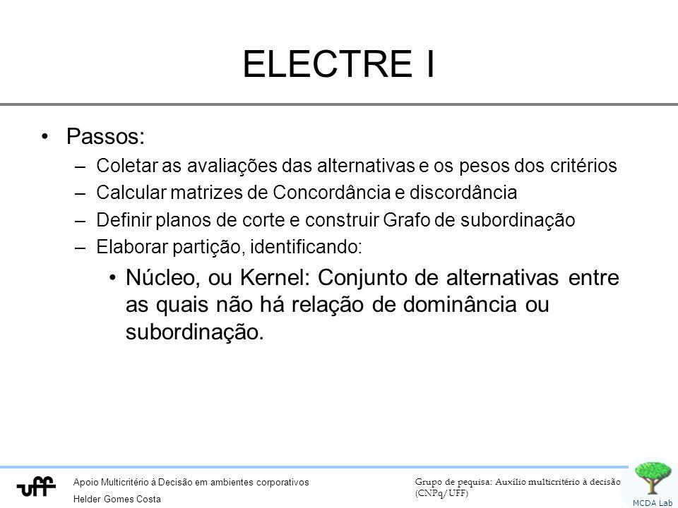 ELECTRE I Passos: Coletar as avaliações das alternativas e os pesos dos critérios. Calcular matrizes de Concordância e discordância.