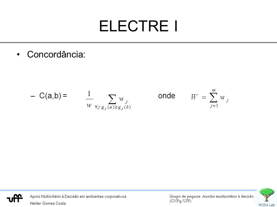 ELECTRE I Concordância: C(a,b) = onde