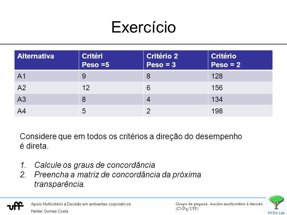 Exercício Alternativa. Critéri. Peso =5. Critério 2. Peso = 3. Critério. Peso = 2. A1. 9. 8.