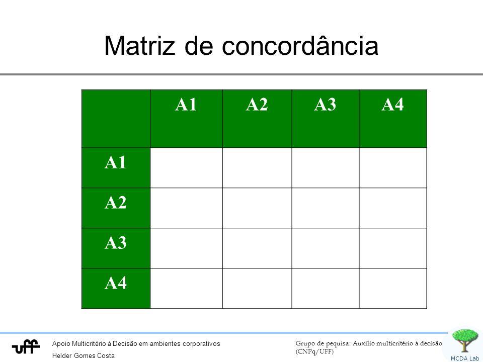 Matriz de concordância
