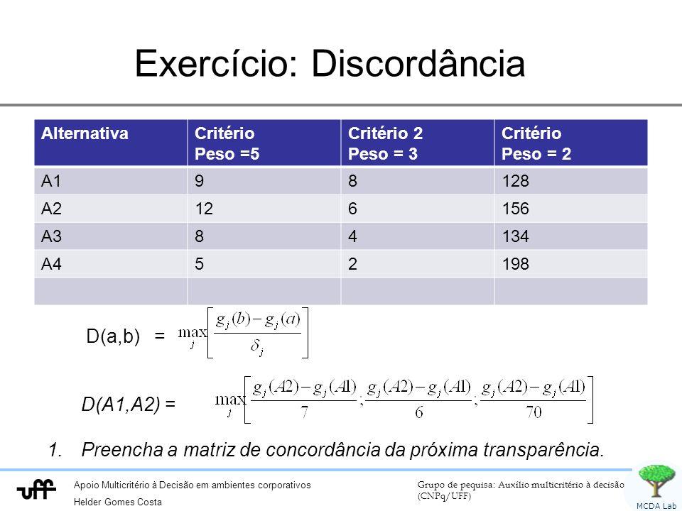 Exercício: Discordância