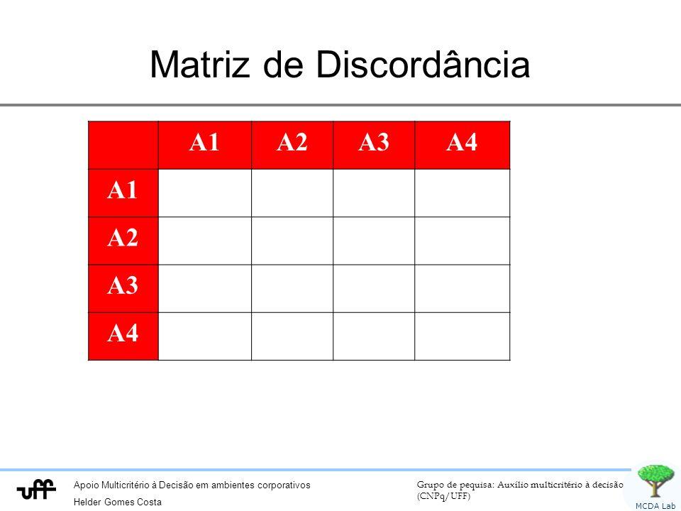 Matriz de Discordância