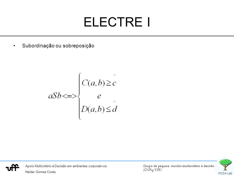 ELECTRE I Subordinação ou sobreposição