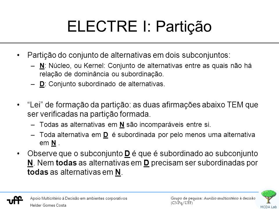 ELECTRE I: Partição Partição do conjunto de alternativas em dois subconjuntos: