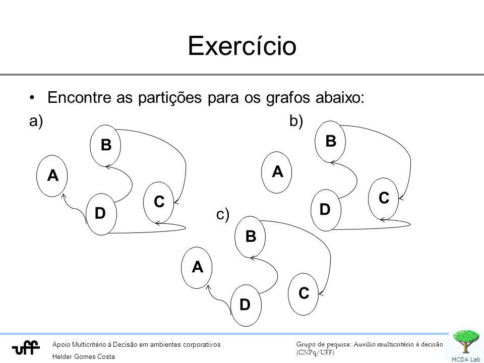 Exercício Encontre as partições para os grafos abaixo: b) B B c) A A C