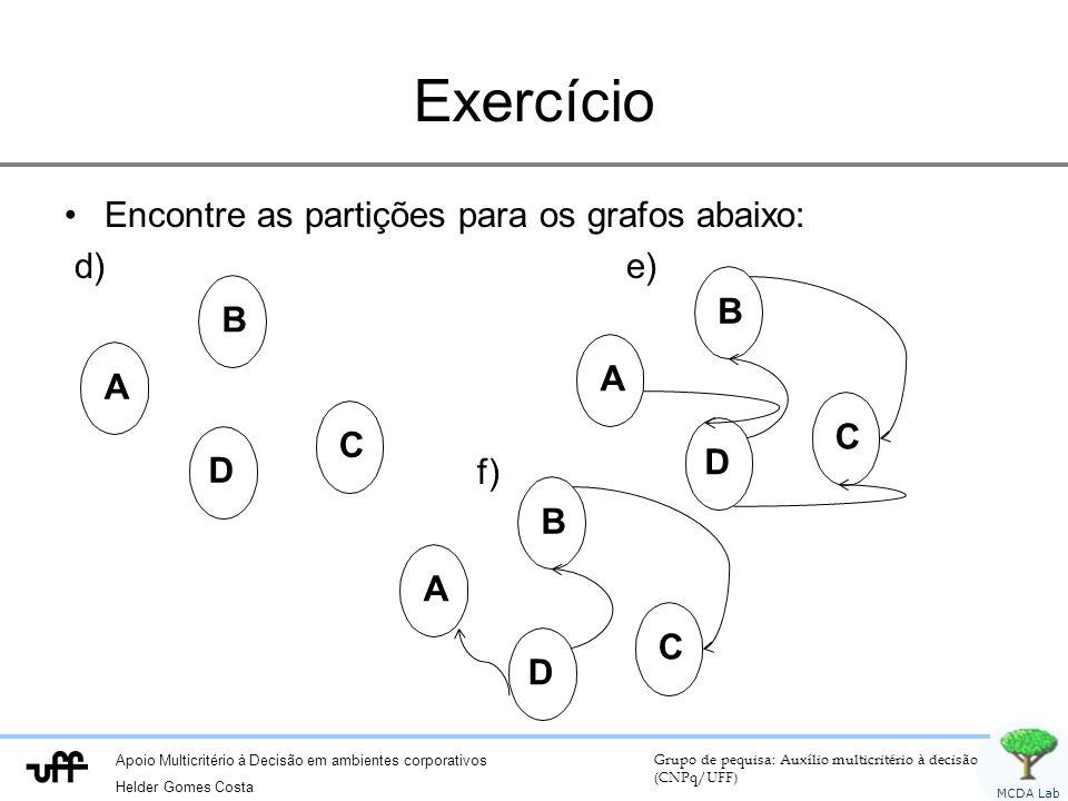 Exercício Encontre as partições para os grafos abaixo: d) e) B B f) A