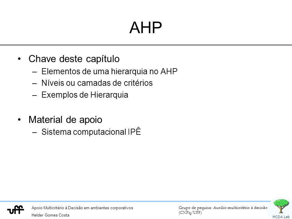 AHP Chave deste capítulo Material de apoio