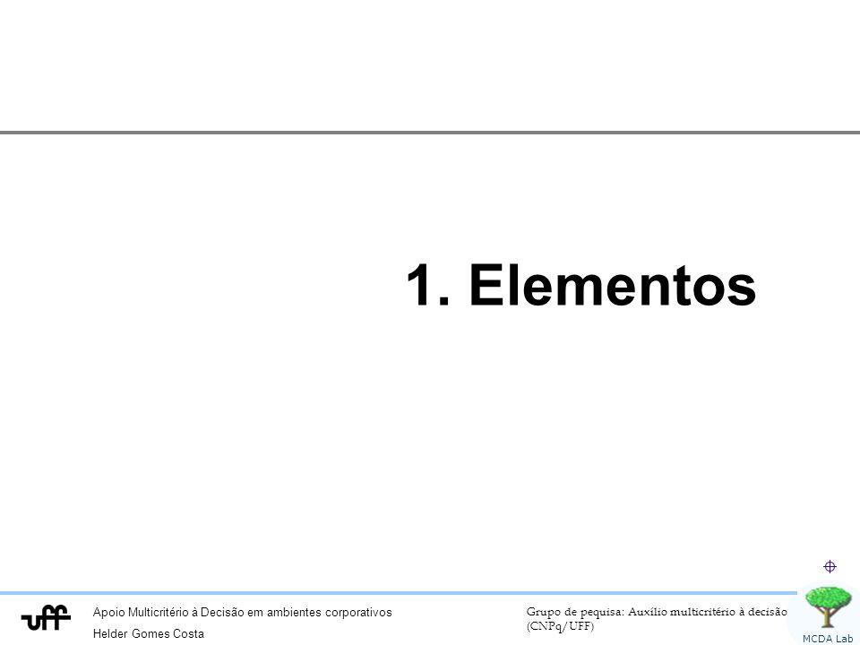 1. Elementos