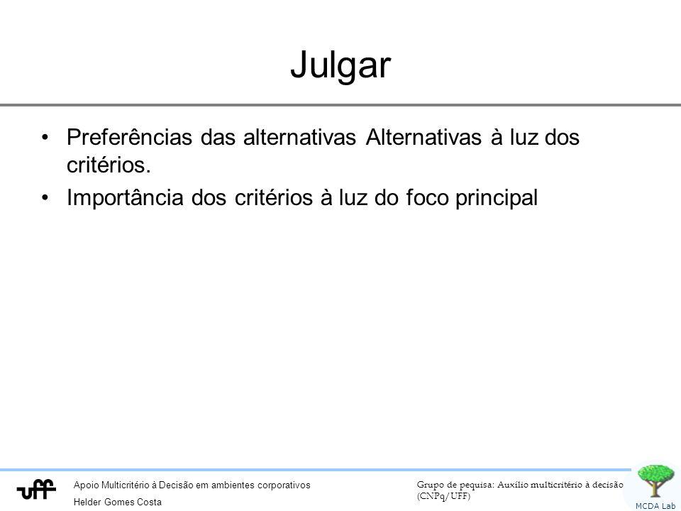 Julgar Preferências das alternativas Alternativas à luz dos critérios.