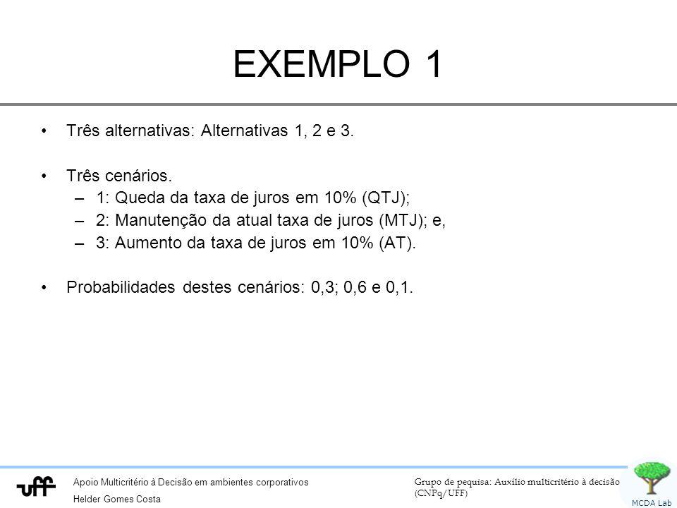 EXEMPLO 1 Três alternativas: Alternativas 1, 2 e 3. Três cenários.