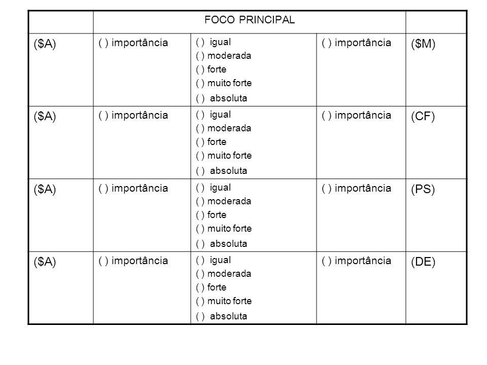 ($A) ($M) (CF) (PS) (DE) FOCO PRINCIPAL ( ) importância ( ) igual