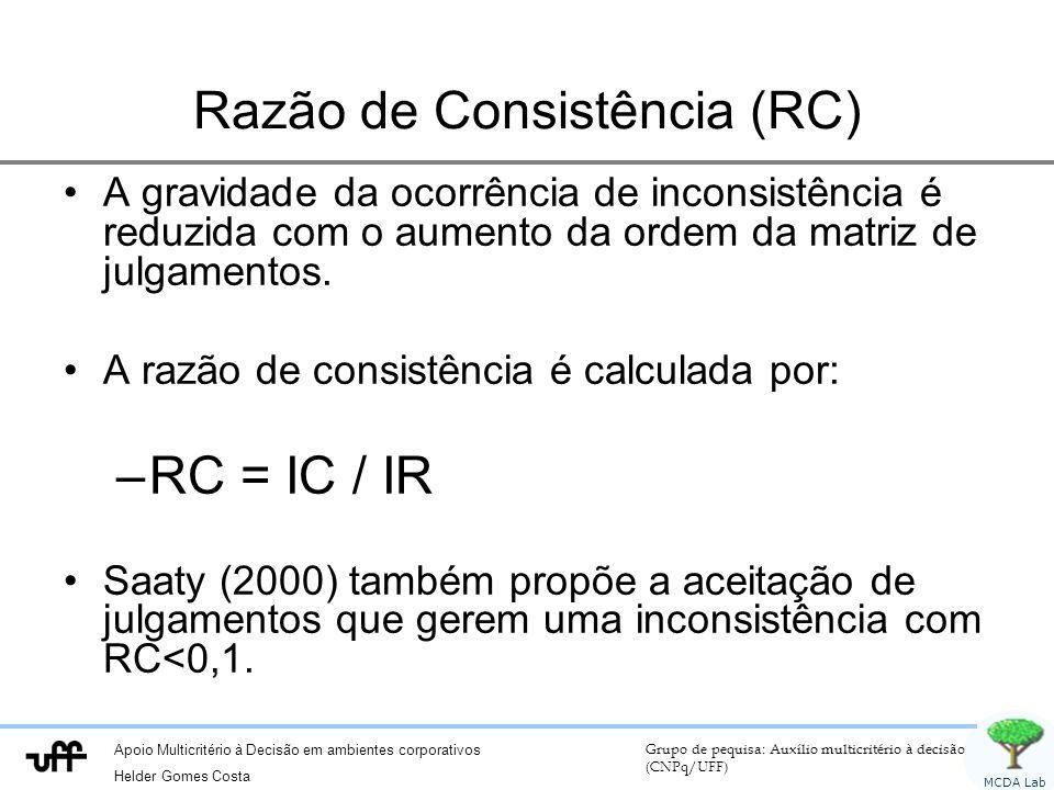 Razão de Consistência (RC)