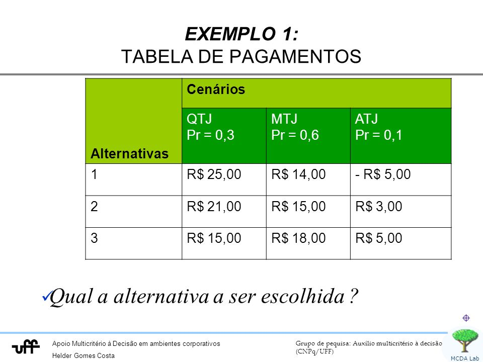 EXEMPLO 1: TABELA DE PAGAMENTOS