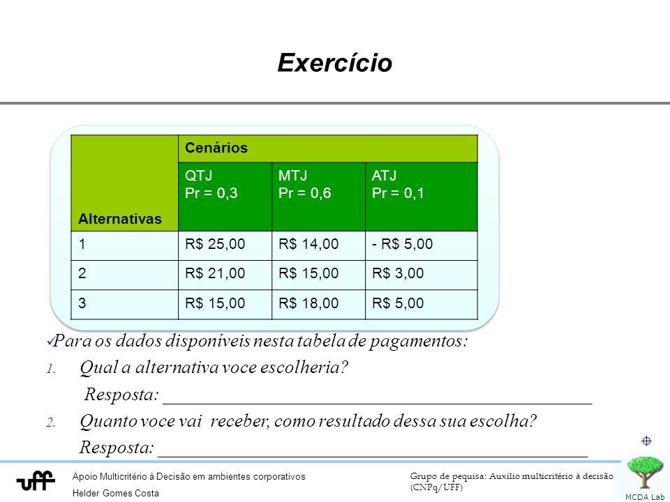 Exercício Para os dados disponíveis nesta tabela de pagamentos: