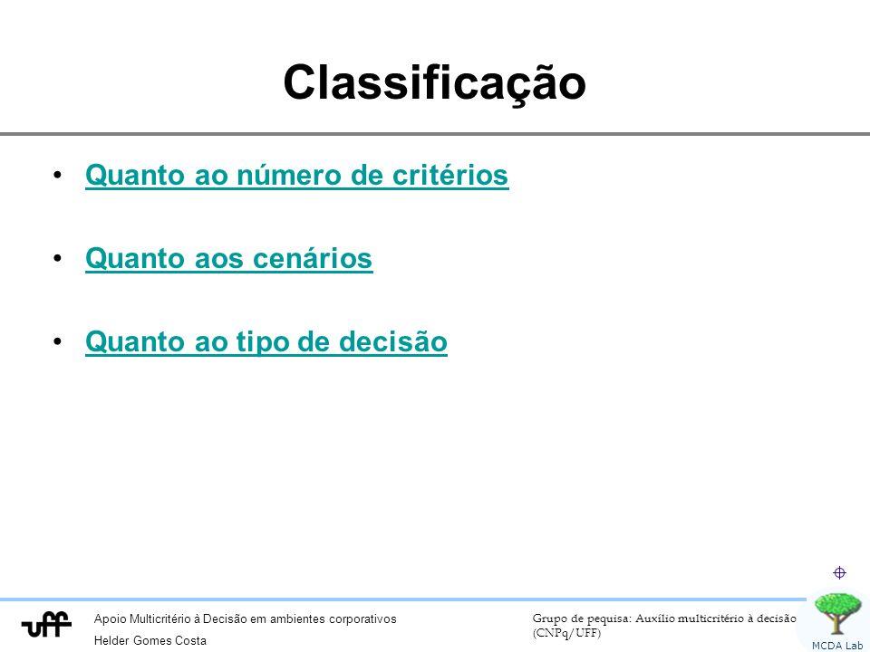 Classificação Quanto ao número de critérios Quanto aos cenários