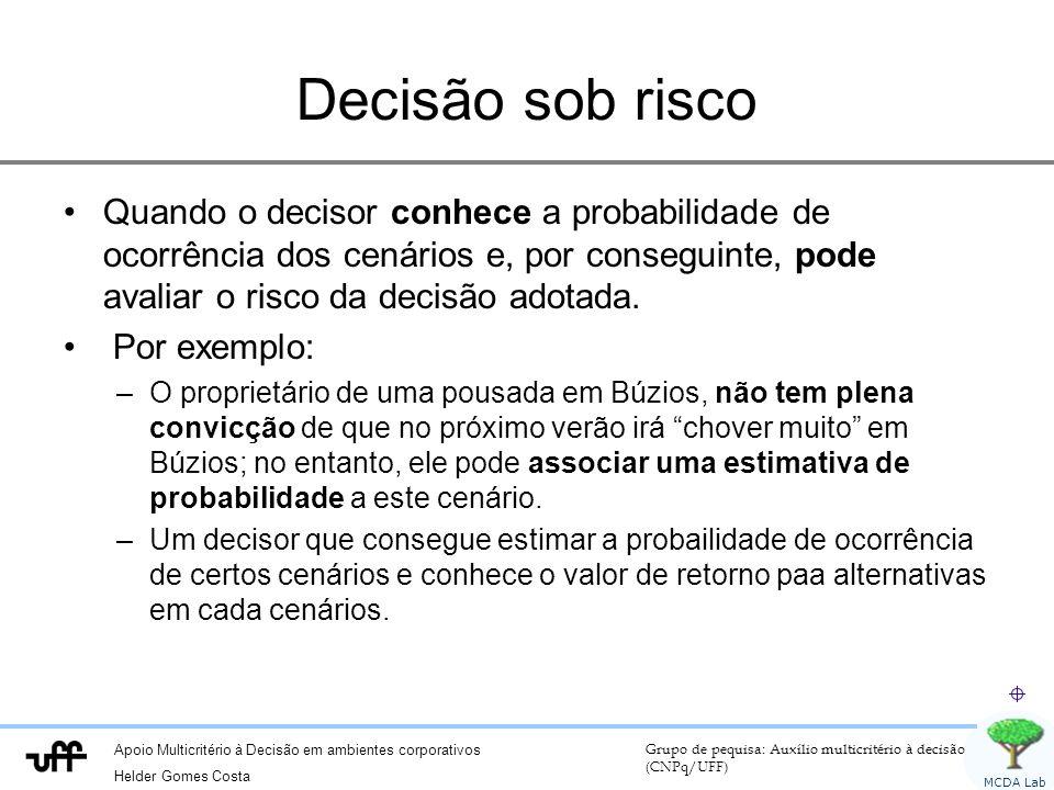 Decisão sob risco Quando o decisor conhece a probabilidade de ocorrência dos cenários e, por conseguinte, pode avaliar o risco da decisão adotada.