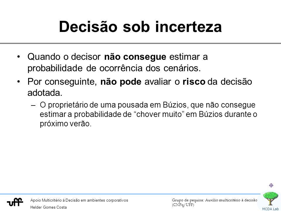 Decisão sob incerteza Quando o decisor não consegue estimar a probabilidade de ocorrência dos cenários.