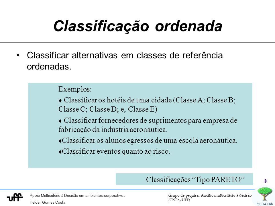 Classificação ordenada