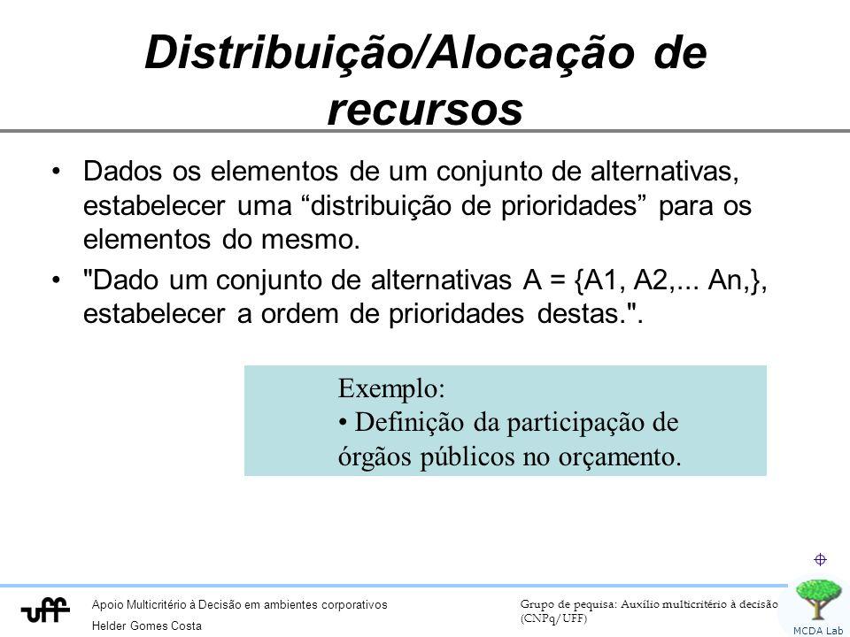 Distribuição/Alocação de recursos