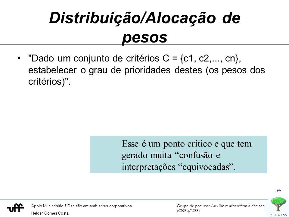 Distribuição/Alocação de pesos