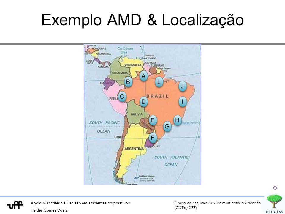 Exemplo AMD & Localização