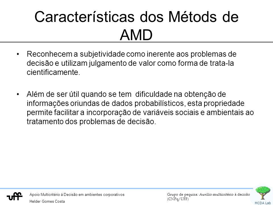 Características dos Métods de AMD
