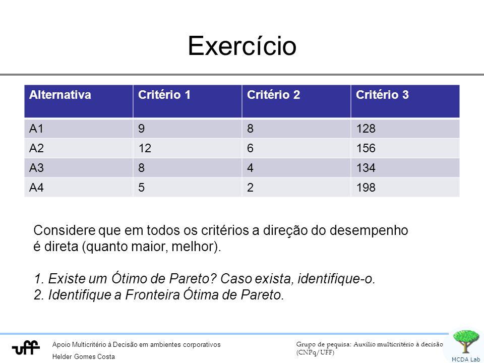 Exercício Alternativa. Critério 1. Critério 2. Critério 3. A1. 9. 8. 128. A2. 12. 6. 156.