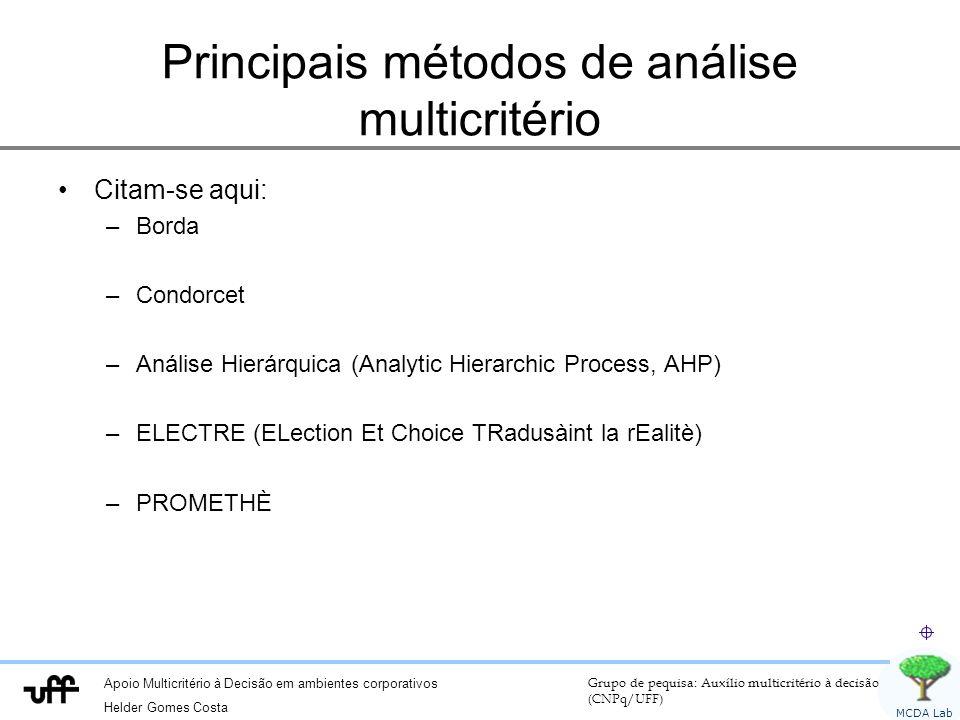 Principais métodos de análise multicritério