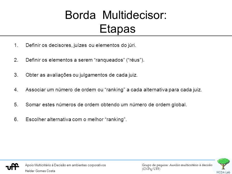 Borda Multidecisor: Etapas