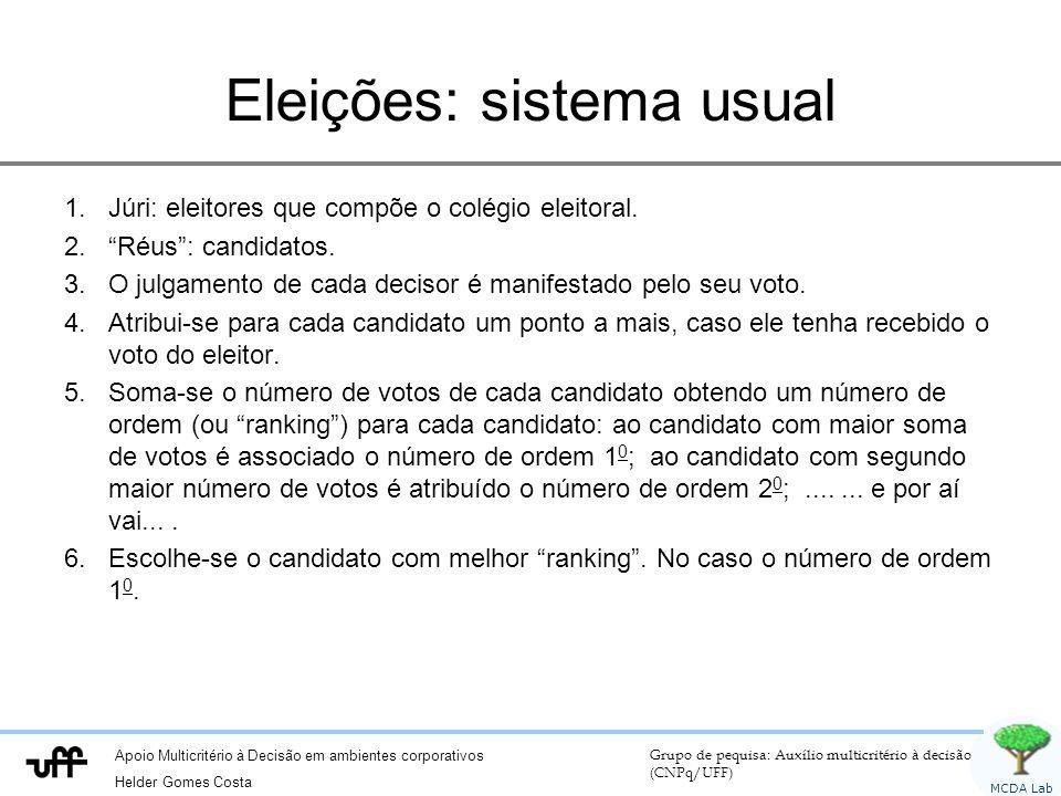 Eleições: sistema usual