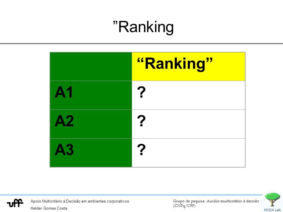 Ranking Ranking A1 A2 A3