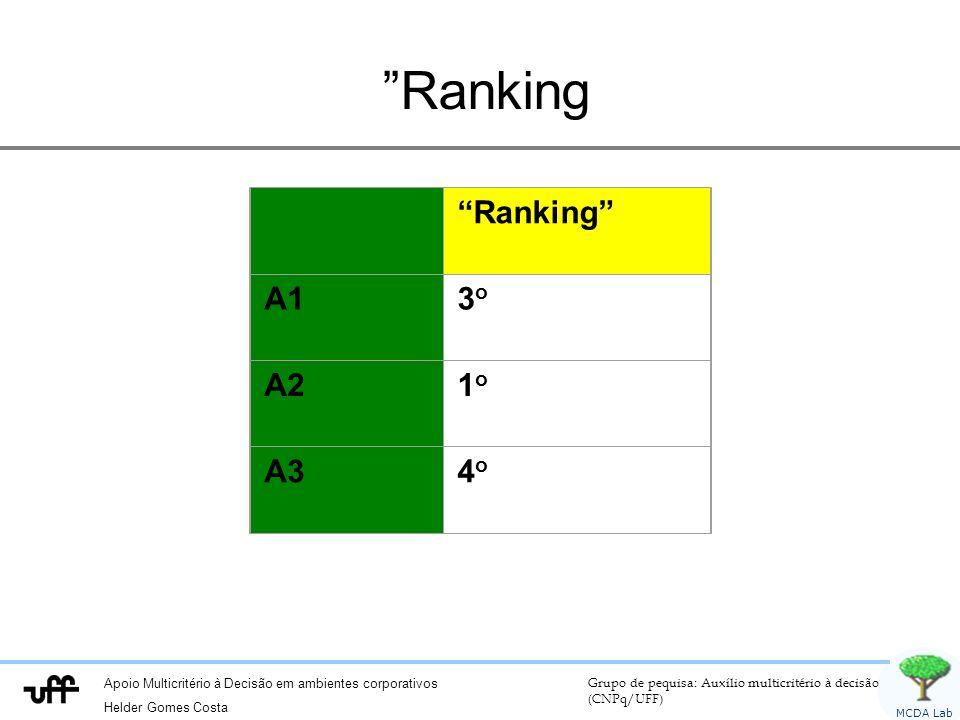 Ranking Ranking A1 3o A2 1o A3 4o