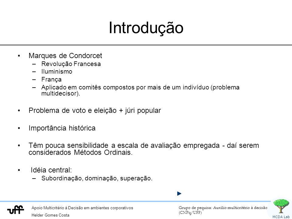Introdução Marques de Condorcet