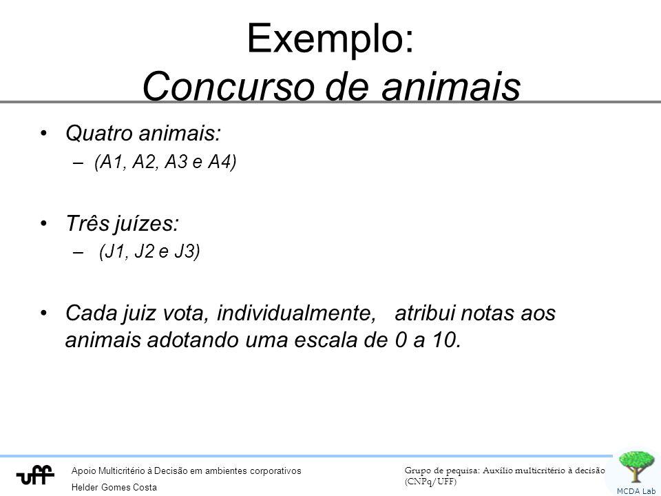 Exemplo: Concurso de animais