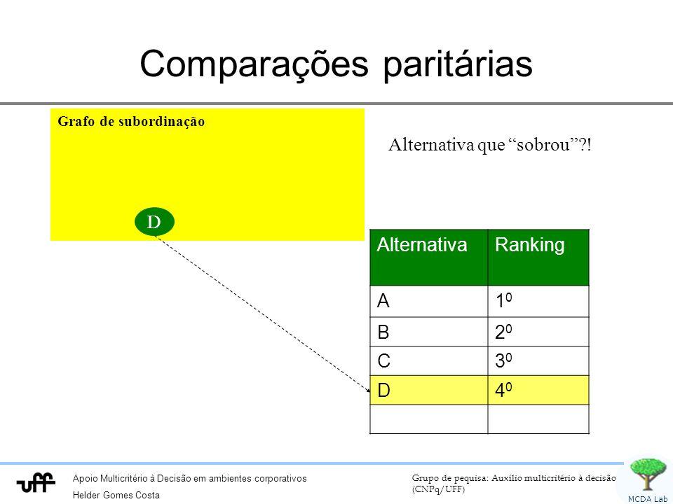 Comparações paritárias