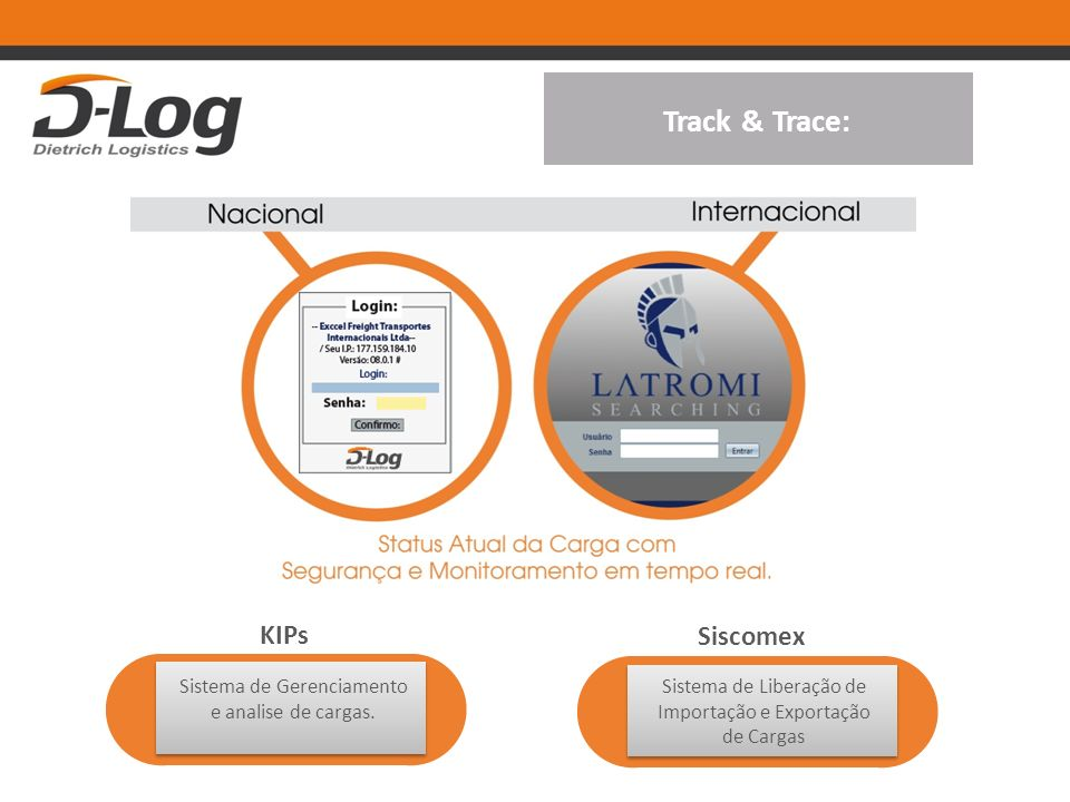 Track & Trace: KIPs Siscomex Sistema de Gerenciamento
