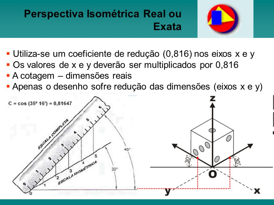 Perspectiva Isométrica Real ou Exata