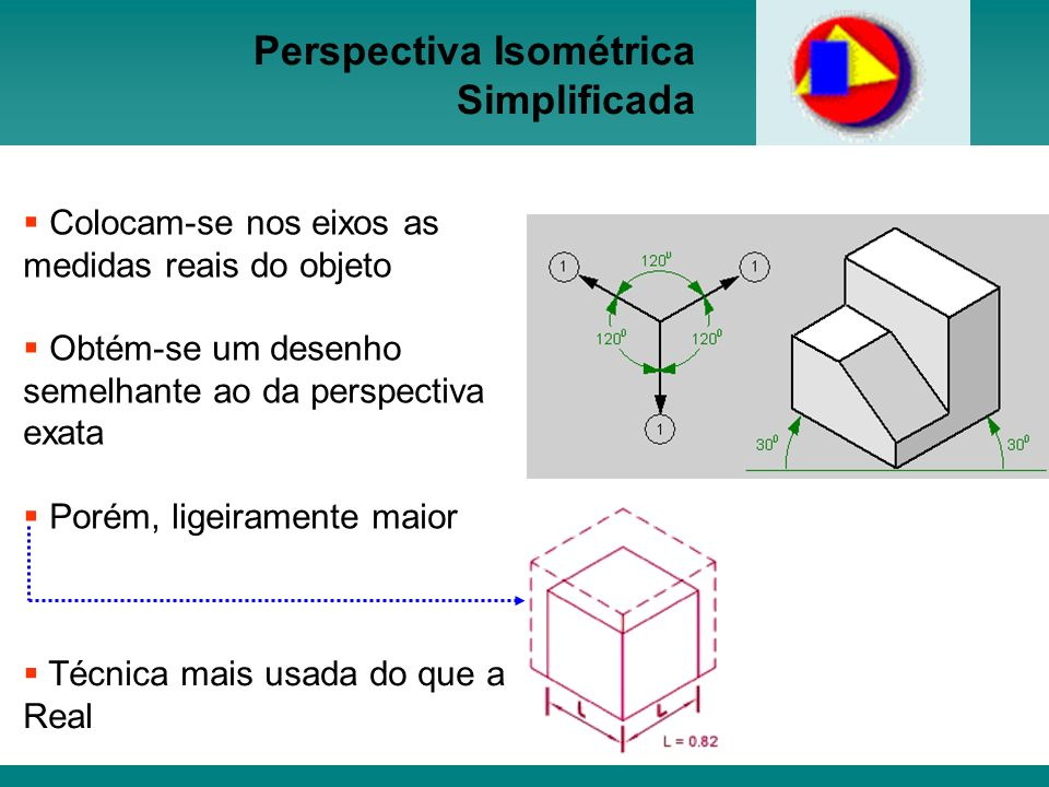 Perspectiva Isométrica Simplificada