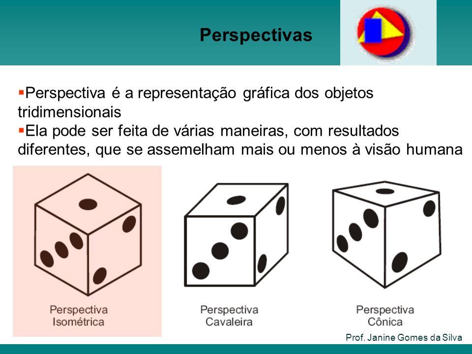 Perspectivas Perspectiva é a representação gráfica dos objetos tridimensionais.