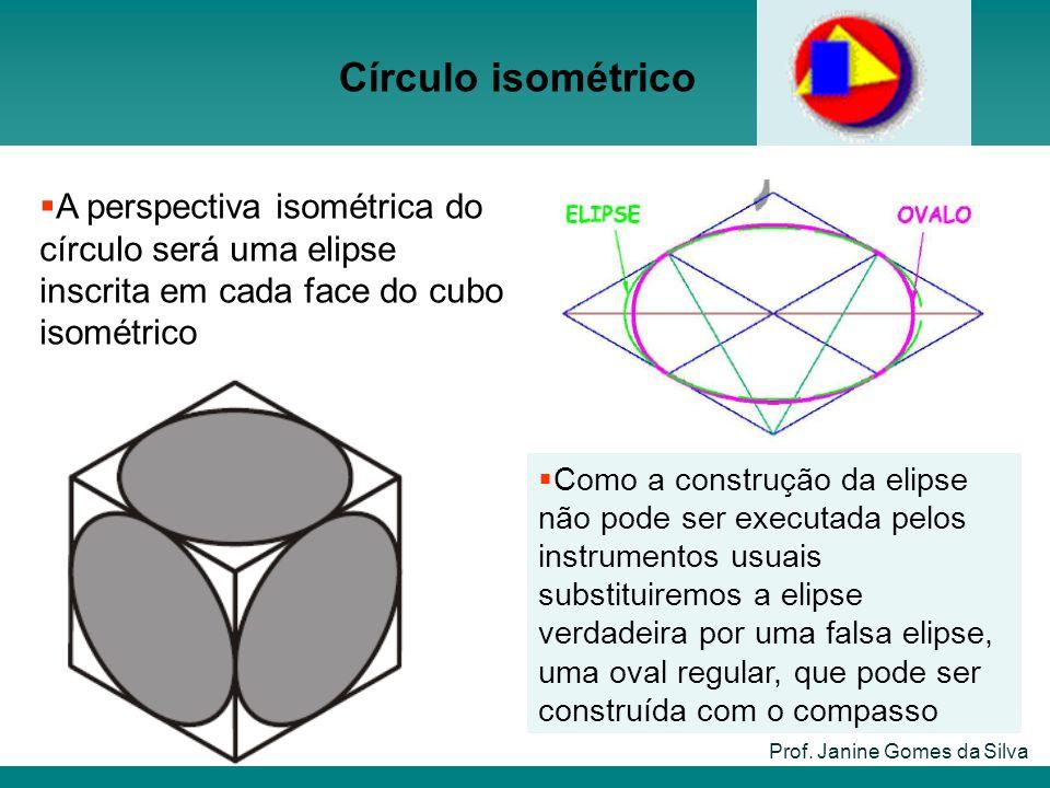 Círculo isométrico A perspectiva isométrica do círculo será uma elipse inscrita em cada face do cubo isométrico.