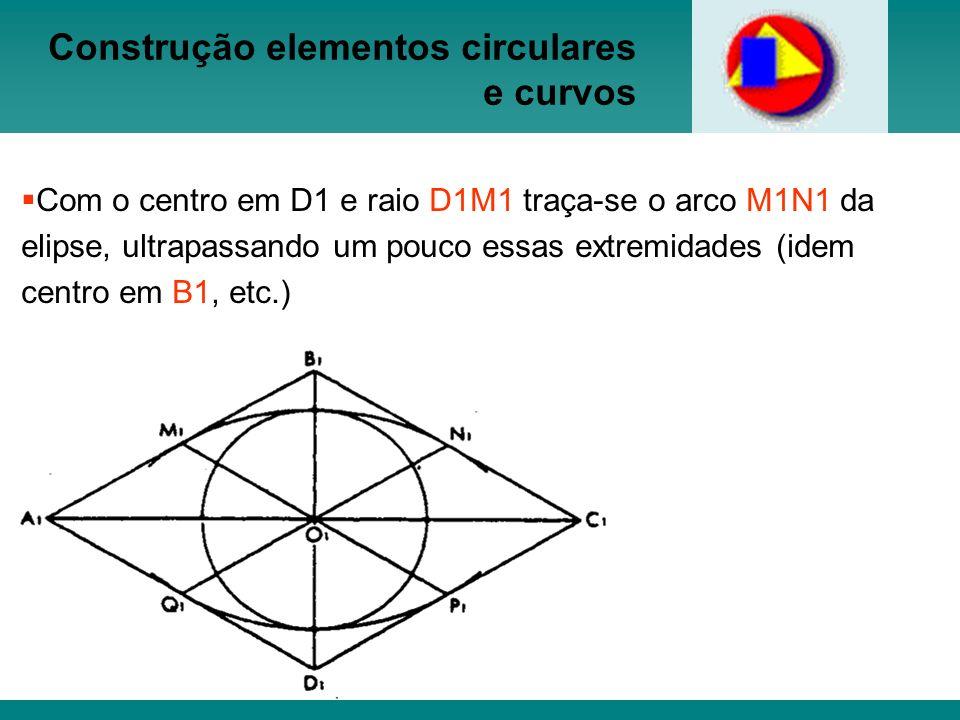 Construção elementos circulares e curvos