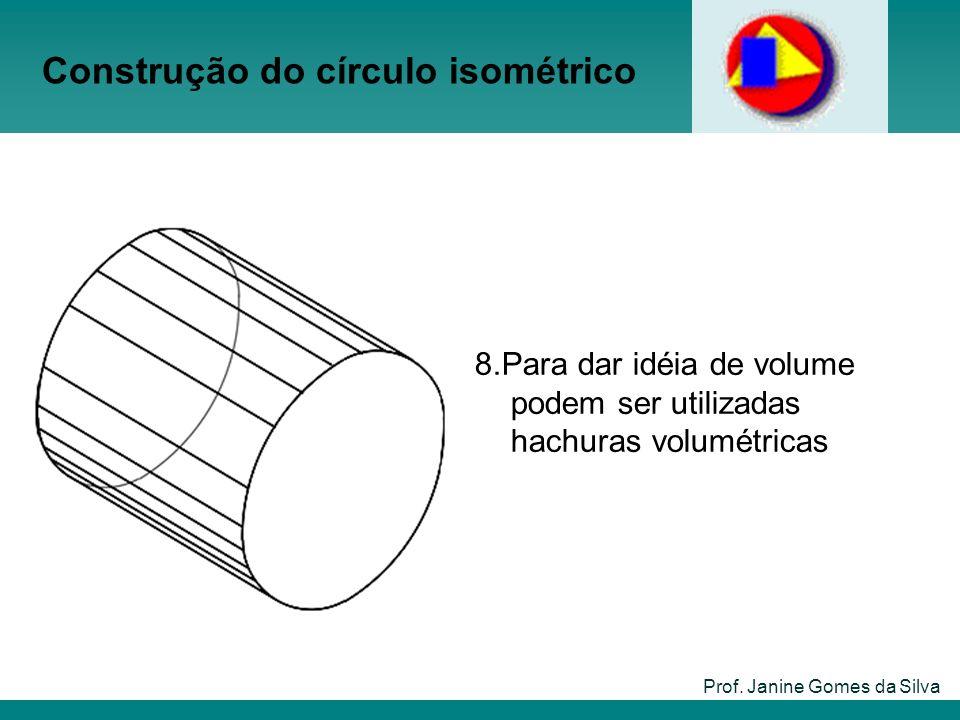Construção do círculo isométrico