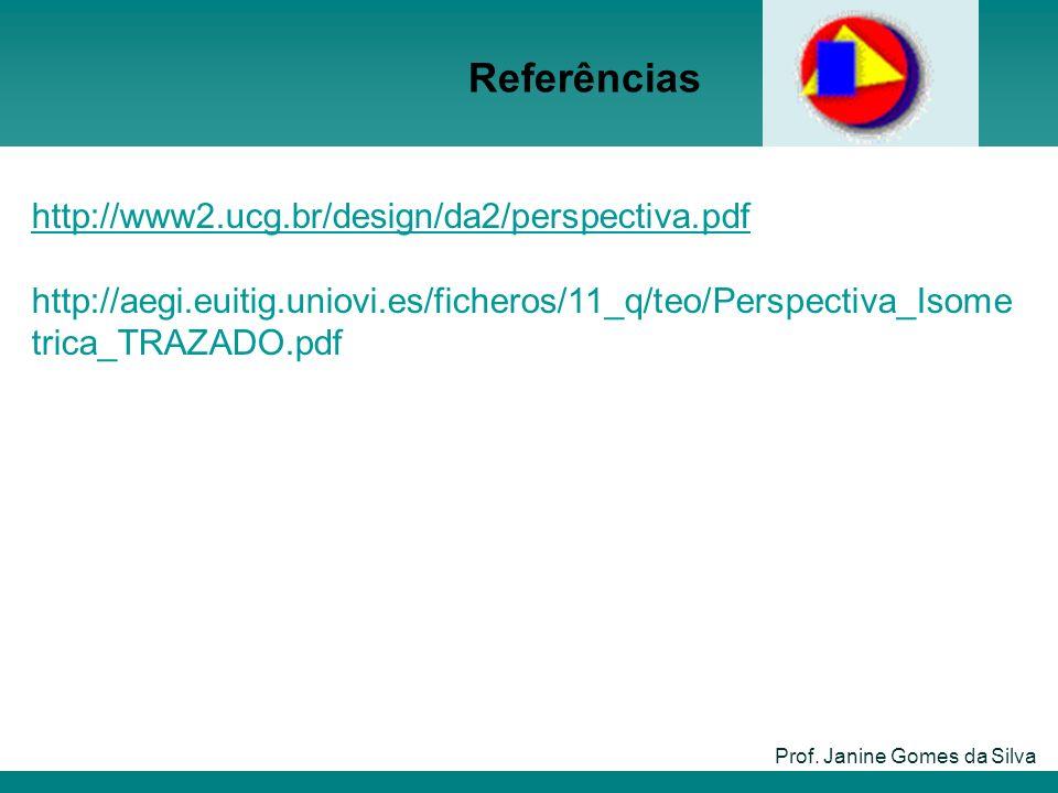 Referências http://www2.ucg.br/design/da2/perspectiva.pdf