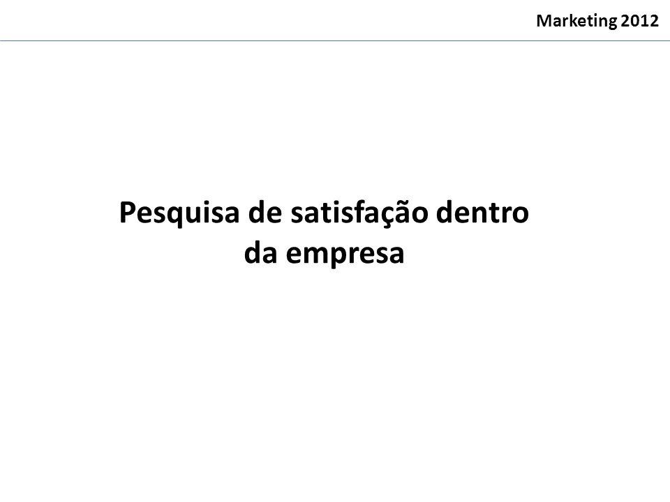 Pesquisa de satisfação dentro da empresa
